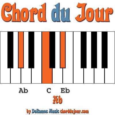 Piano piano chords eb : Chord du Jour: Ab Chord (Piano)