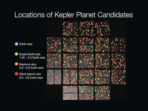 Kepler Find Millions Of Planets