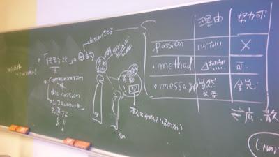 板書20111025-1