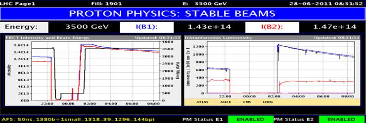 inyeccion-protones-cern.jpg