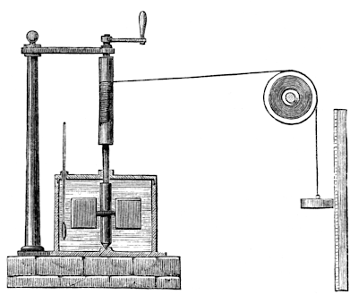 Joule's apparatus for measuring the mechanical equivalent of heat energy. A descending weight attached to a string causes a paddle immersed in water to rotate. Caption by Wikipedia, 6 May 2014