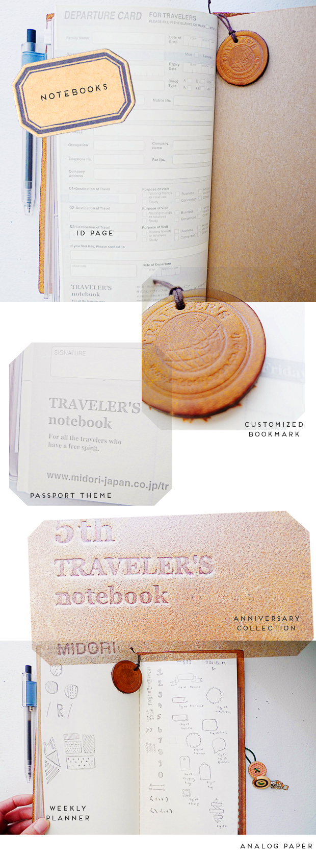 Traveler's Notebook // 5th Anniversary // Inside View
