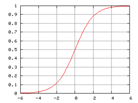 equazionelogistica