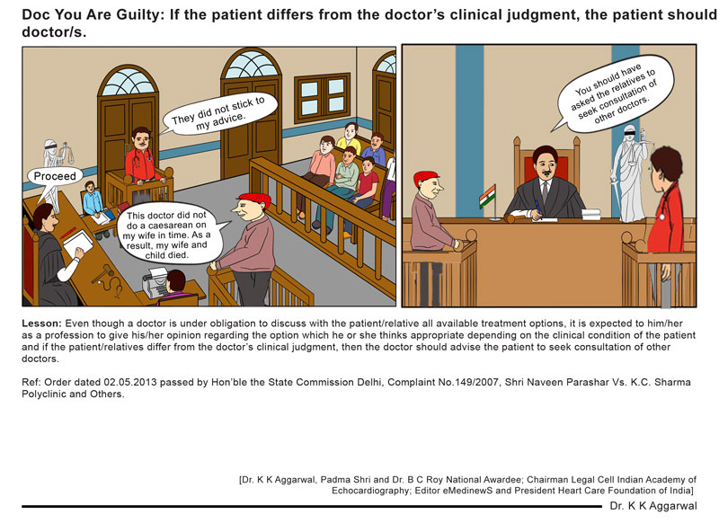medical query