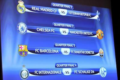 asi se jugarán los cuartos de final de la champions league