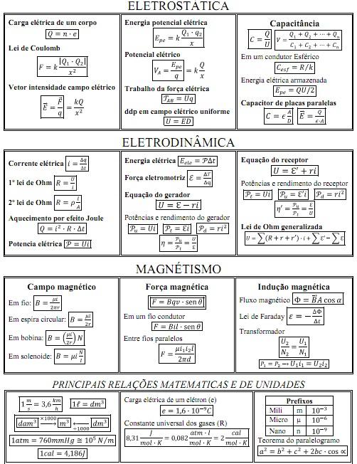 Suficiente FORMULAS DE FÍSICA EZ11