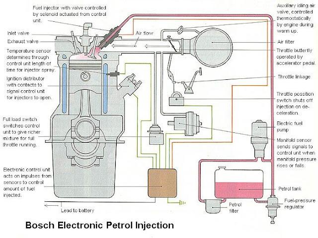 injection yamaha 703 remote control wiring diagram the wiring diagram bajaj three wheeler wiring diagram pdf at arjmand.co