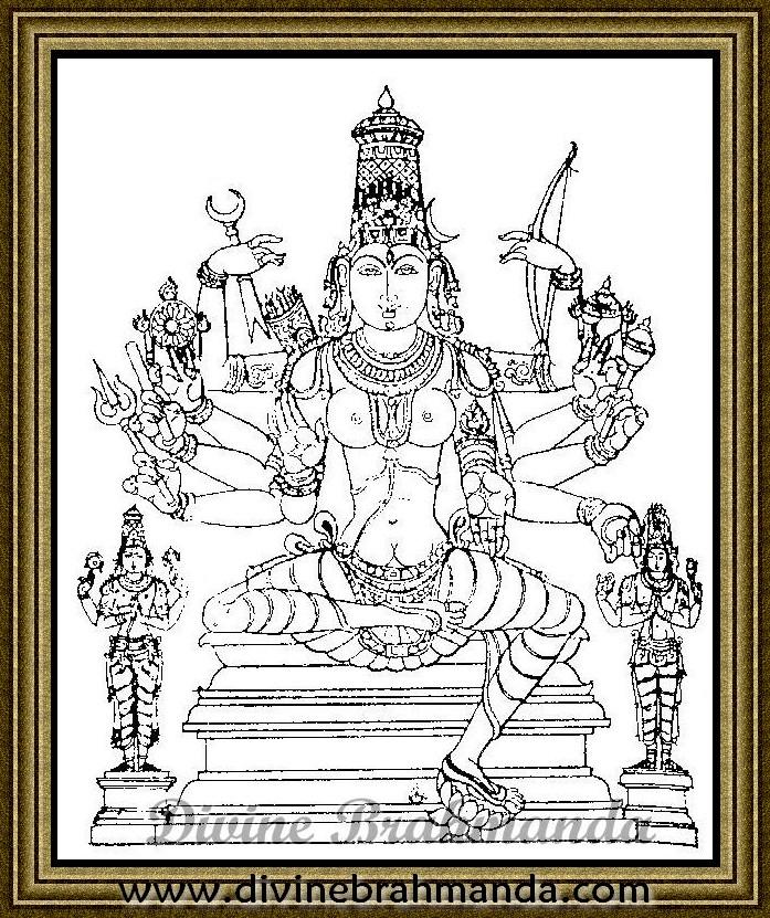 Soundarya Lahari Sloka, Yantra & Goddess For Success In All Fields - 61