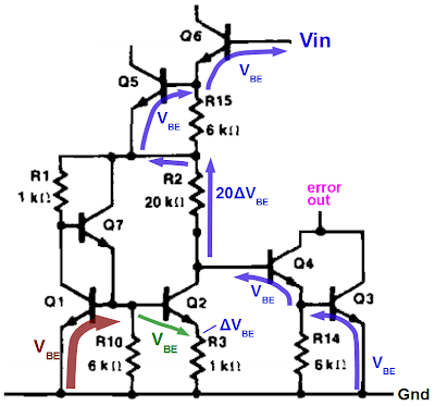 How the bandgap voltage is generated in the Signetics 7805 regulator.