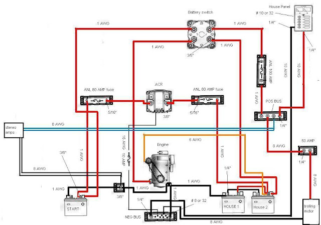 Wiring Diagram For Pontoon Boat : Tracker pontoon boat wiring diagram free