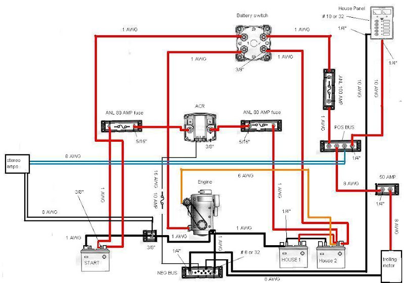 Cobalt%252520diagram 100 [ wiring diagrams sea ray boats ] abyc color codes for boat boat battery wiring diagram at et-consult.org