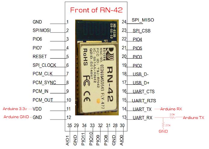 [Image: RN42+Scheme.PNG]
