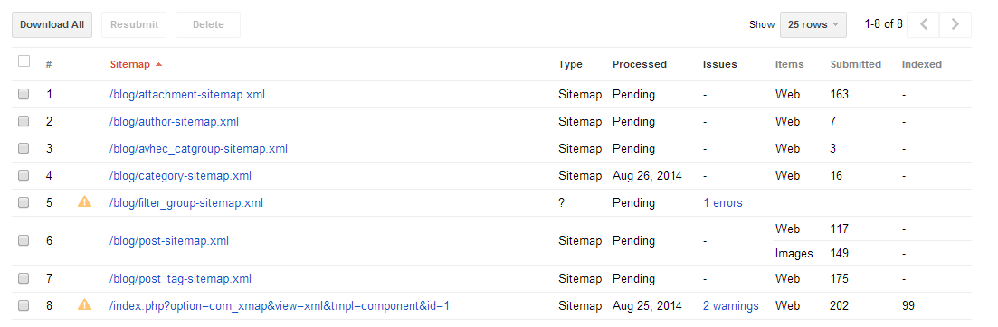 ssl and google webmaster tools and xml sitemaps google product forums