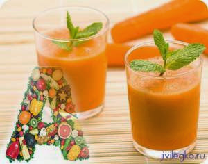 симптомы нехватки витамина А