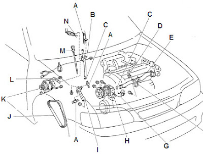 1989 Ford Ranger Stereo Wiring Diagram