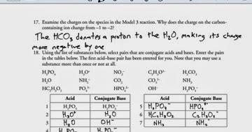 Joey Reitz Chemistry: Acid base POGIL part II