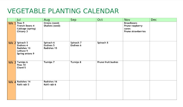 Allotment Heaven: Vegetable planting calendar