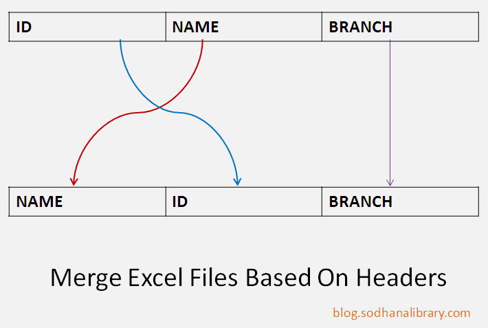 java header files and uses pdf