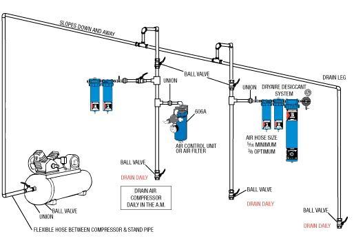autodesk autosketch 10 user manual