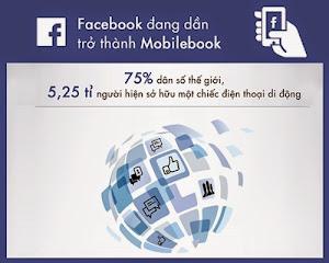 [Infographic] Facebook đang dần trở thành Mobilebook