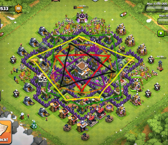 mayhem family of clans town hall 8 protected defense layout and
