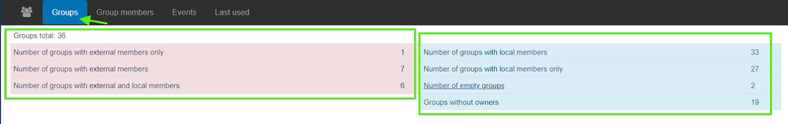 """Groups"" tab"
