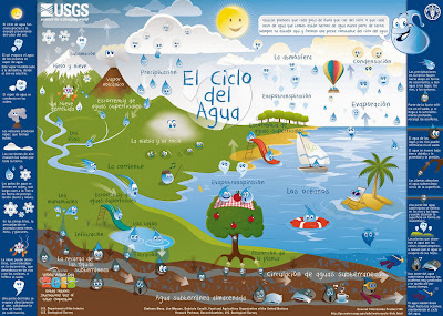 watercycle-kids-spanish-poster.jpg