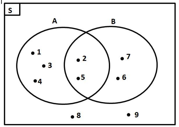 Kumpulan artikel ilmiah konsep himpunan dalam matematika dalam matematika himpunan adalah kumpulan benda benda yang dibendakan yang dapat didefinisikan dengan jelas dapat didefinisikan dengan jelas maksudnya ccuart Gallery