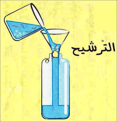 ��� ��� ����� (����) الماء في الطبيعة - الماء الصالح للشراب - كيفية الحصول على ماء صالح للشراب6.jpg