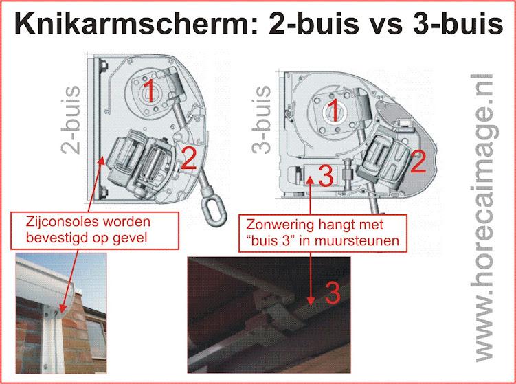 Vaak Knikarmschermen | www.horecaimage.nl RF59