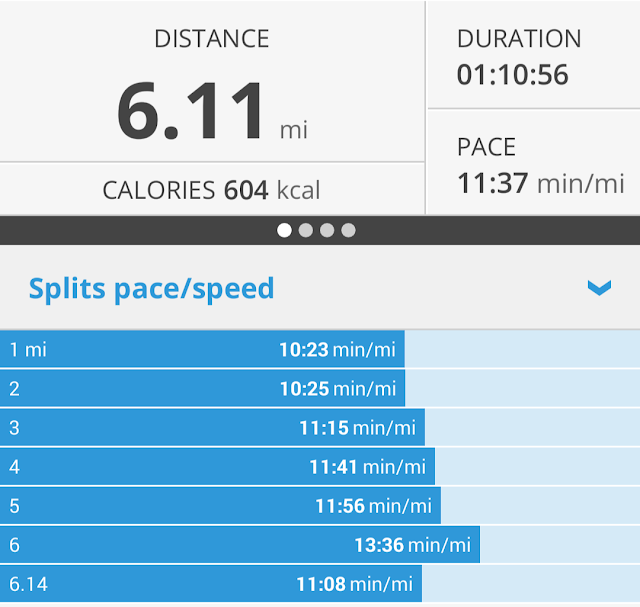 Screenshot 2014 08 26 11 01 58 RANdom Thoughts: Seven Weeks Until Chicago, Some New Running Shoes, a Hotspot and Back on Track {Tuesday}