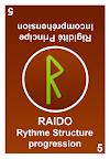 Interprétation simplifier des runes 5