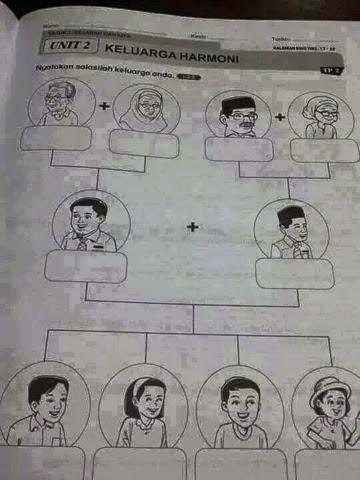 Apa yang tak kena dengan buku latihan ini