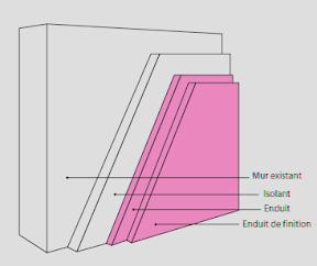 ks services 13 r alisation d une isolation thermique ext rieure par enduit sur isolant co t. Black Bedroom Furniture Sets. Home Design Ideas