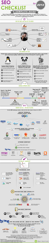 Lista de tareas de SEO para el 2013