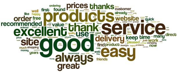 Positive customer survey comment wordcloud