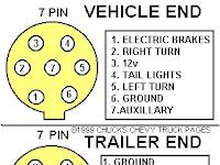 7 Pin Trailer Connector Diagram