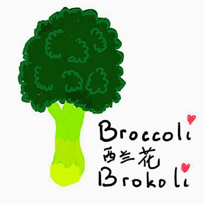 B for broccoli for #AtoZChallenge: cheese broccoli cauliflower recipe  by ServicefromHeart
