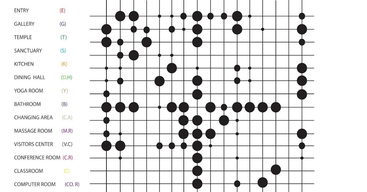 xavier u0026 39 s arch  hindu temple space relation diagrams  matrix and bubble diagram