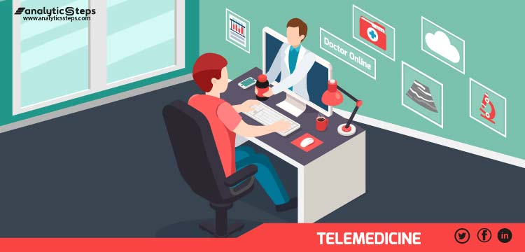 The image shows depicts the telemedicine technology | Analytics Steps