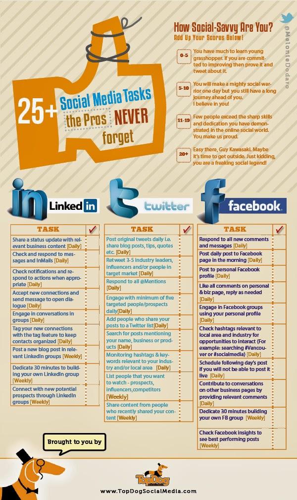 25 tareas en social media
