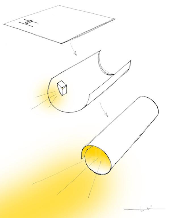 *LED紙捲手電筒:山中一宏節能輕設計! 5
