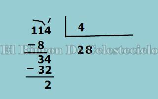 División de números enteros por una cifra