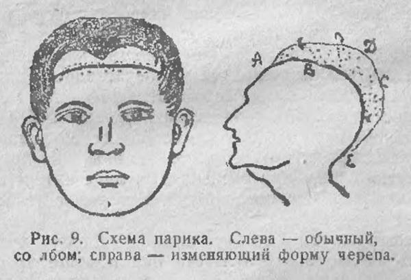 для изменения формы носа.
