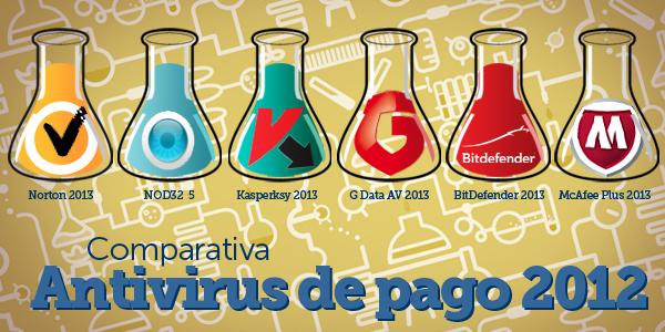 Mejores Antivirus de Pago del 2012