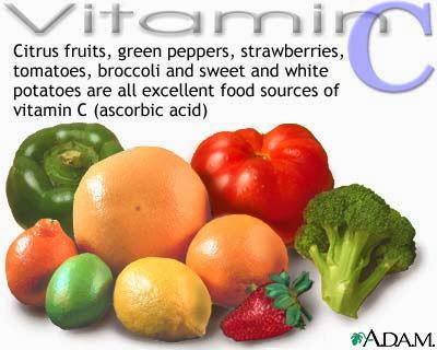 vitamin c shaklee Vitamin C Shaklee Terbaik dan Termurah Di Pasaran vitamin c vitamin c foods 8570