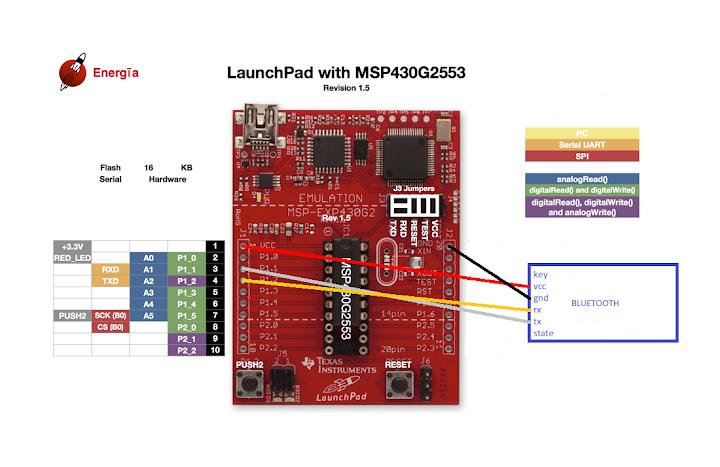 LaunchpadMSP430G2553_pinout2.png