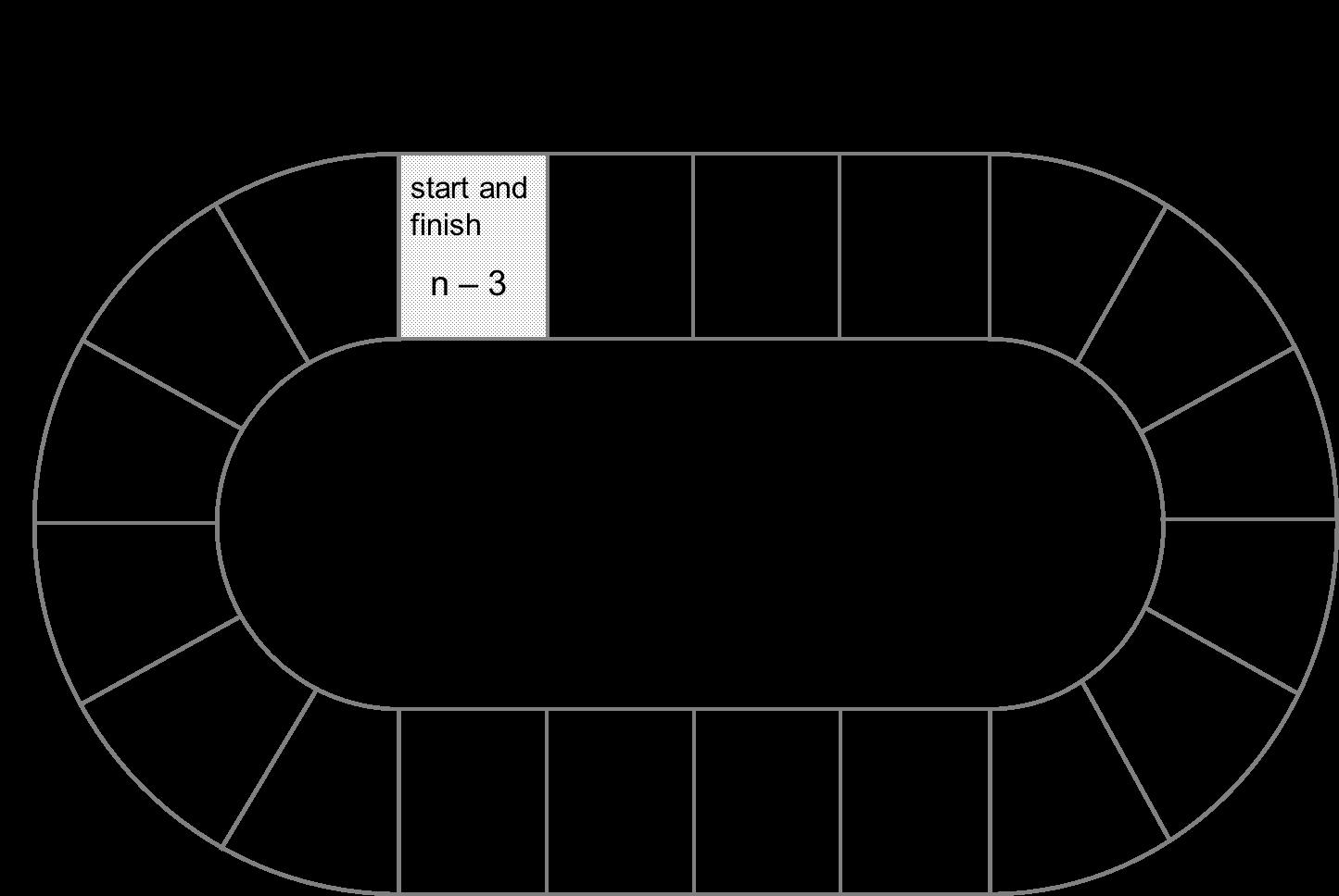 MEDIAN Don Steward mathematics teaching: racetrack substitution game