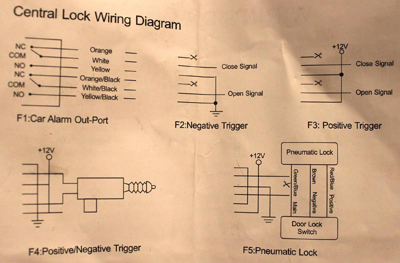 tamarack central locking wiring diagram alram/central locking wiring jeep grand cherokee central locking wiring diagram