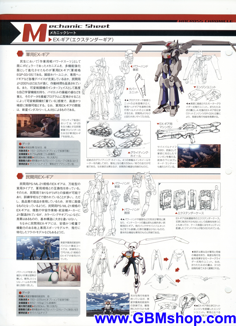 Macross Frontier EX-Gear System Mechanic & Concept Macross Chronicle